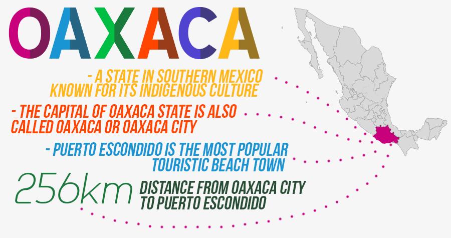 Oaxaca and Puerto Escondido Overview Info